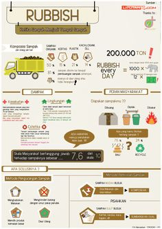 Infographic - Environment.  Can you see how much the problem about it in Indonesia ? -__- Let's keep Indonesia ;)  #alhamdulillah #finalis #ARTechno :D