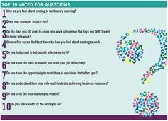Top 10 Questions For Employee Engagement Surveys Melcrum Smarter Internal Communication Survey