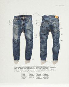(don't wash 'n wear) Nudie jeans. Si possono lavare solo dopo sei mesi che li hai indossati :-D