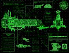 Battleship class Retribution