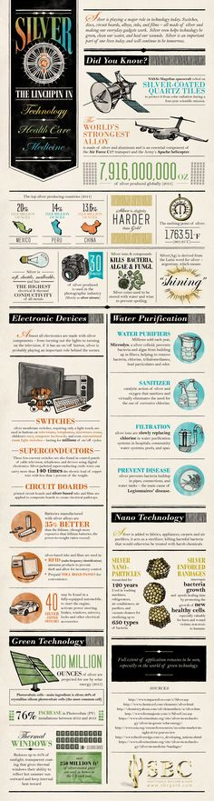 La importancia de la plata en la tecnología #infografia #infographic #tech