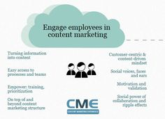 Involve your workforce in your content marketing strategy