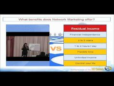 ▶ 4Life Model Of The Plan NEW English - YouTube