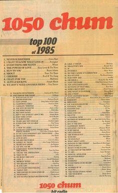 1050 chum top 85 of 50s Music, Music Mood, Hit Songs, Music Songs, Top Music Hits, Pop Hits, Radio Flyer, Music Charts, Songs
