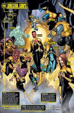 Sinestro Corps by Doug Mahnke