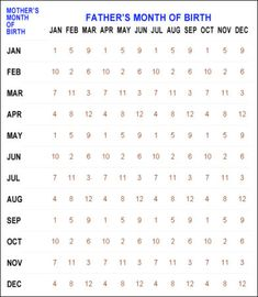 Indian Gender Predictor Chart 2018 - Best Picture Of Chart Anyimage. Chinese Calender Gender, Chinese Calendar Gender Prediction, Baby Gender Prediction Chart, Baby Gender Chart, Chinese Gender Predictor 2017, Baby Gender Predictor, Gender Predictor Calculator, Chinese Birth Chart, Chinese Babies