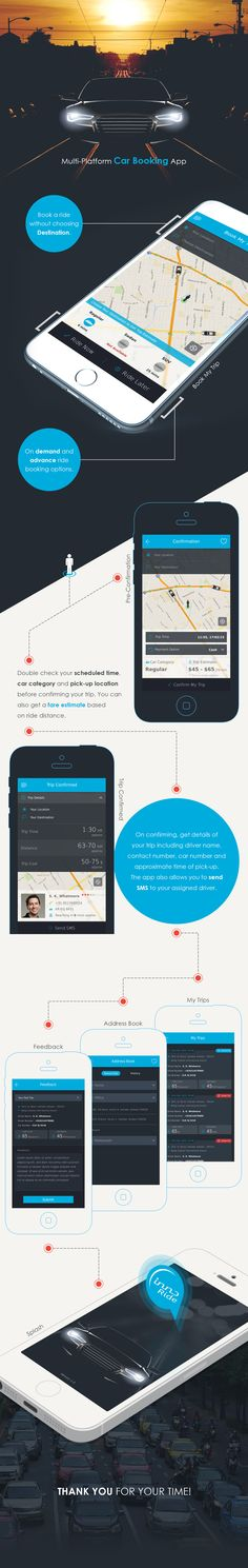 Inno Ride - The Ultimate Taxi App on Behance