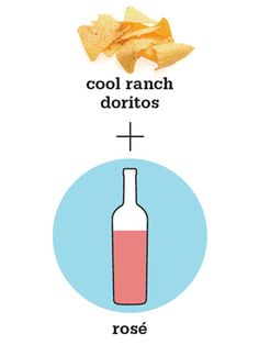 How to Mix Wine and Junk Food: 1. Rosé + Cool Ranch Doritos 2. Austrian Red + Beef Jerky 3. Chardonnay + Butterfinger 4. Champagne + French Fries 5. Sherry + Ice Cream