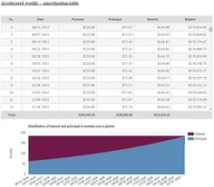 Mortgage Amortization Schedule  Mortgage Calculator With Pmi