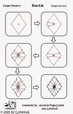 LonettA_Eca-Lin tangle pattern