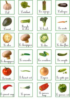 Planche 3 … Plus Learn French Fast, How To Speak French, French Teaching Resources, Teaching French, French Language Lessons, French Lessons, Healthy Prepared Meals, Learning French For Kids, French For Beginners