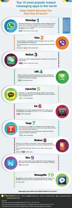 Top 10 Most Popular Instant Messaging Apps #infographic #App #SocialMedia. www.letsgetoptimized.com