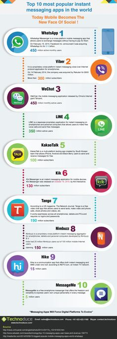 Top 10 Most Popular Instant Messaging Apps #infographic #App #SocialMedia