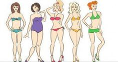 Discover the right dressing for your body shape with My style Rules. We guide you on the perfect clothes for curvy women and what not to wear according to your body shape. Take the body type test today! Cartoon Body, Cartoon Girl Drawing, Girl Cartoon, Types Of Body Shapes, Body Types, Daily Fashion, Fashion Art, Fashion Design, Body Proportions