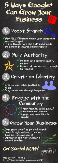 5 Ways Google+ Can Grow Your Business