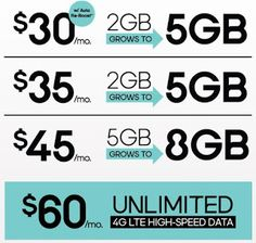 boost mobile phone plans  The $30/month plan with auto Re-Boost includes 3GB of data growing to 5GB