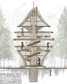 Amazing section THENEST - Tower Section for Pape Bird Watching Tower Competition in Latvia, Europe Group members: Plan Concept Architecture, Plans Architecture, Cultural Architecture, Architecture Portfolio, Architecture Details, Landscape Architecture, Amazing Architecture, Classical Architecture, Lookout Tower