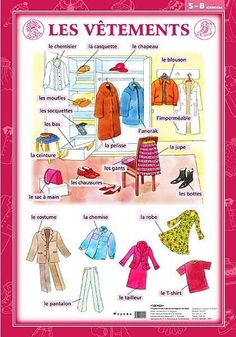 les vêtements French Language Lessons, French Lessons, How To Speak French, Learn French, French Worksheets, French Grammar, English Grammar, French Outfit, French Education