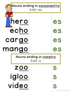 Fold and Learn How to Add S/ES Plural Nouns. by Learning with Valerie and Anne English Teaching Materials, Teaching English Grammar, English Worksheets For Kids, Grammar Lessons, English Language Learning, English Vocabulary, Grammar Quiz, English Activities For Kids, English Lessons For Kids