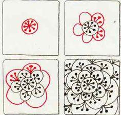 bloom pattern zen