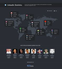 Linkedin Infographic User base