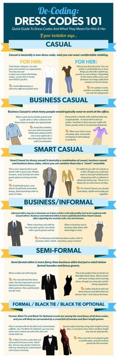 Handy Guide That Teaches You How To Wear For Different Dress Codes