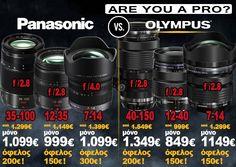 Νέα καμπάνια επαγγελματικών φακών Olympus - Panasonic  #ARE_YOU_A_PRO?  fotodesmos.gr - Αρχική