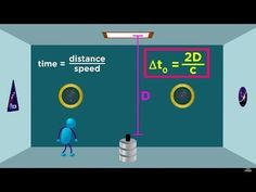 Special Relativity Part 2: Time Dilation and the Twin Paradox - YouTube