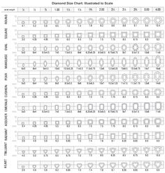 Mm To Carat Stone Conversion Chart  Diamond Gems And Gemstone