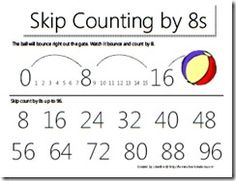 Skip counting charts from 2 to 15. Includes fun rhymes to go along.