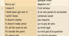 Une grille simple et très pratique. Garde-la, elle te sera utile. | leçon d'Anglais | Pinterest | Tes, Serum and French
