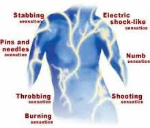 The symptoms of neuropathic pain are fairly non-specific. My post explains...