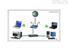 Wifi internet technician home service 0526420202 in Dubai dubai sports city - Free classifieds, free ads, classified ads, free classified site in UAE