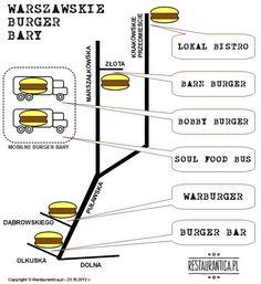 Warsaw Burger Bar Map