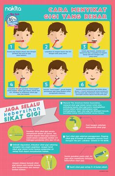 Infografis: Cara Menyikat Gigi yang Benar.
