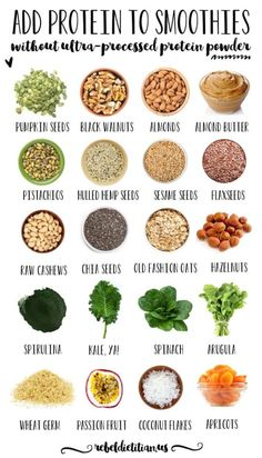 Add Protein to Your Smoothie without Protein Powder | Rebel Dietitian, Dana McDonald, RD