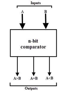 Rockchip RK3066 Block Diagram   Electronics   Pinterest   Arm cortex ...
