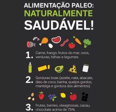 Naturalmente saudável! . ---------- . . . #cetose #cetosenutricional #mental #saude #comidadeverdade #corposcetonicos #cetose #keto #lchf #lowcarb #menoscarboidratos #habitos #paleoelite #gordura