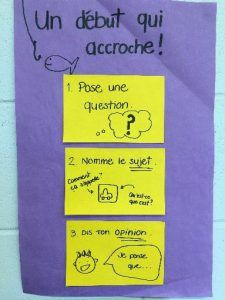 Inspiré de la démarche des Units of Study du TCRWP Kindergarten Writing, Literacy, Teaching French Immersion, French Teaching Resources, Speech Therapy Activities, Writer Workshop, Anchor Charts, Writing Prompts, Classroom