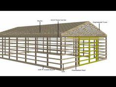 3 Ways to Build a Pole Barn - wikiHow