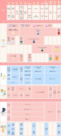 赤ちゃん Baby Design, Newborn Photos, Baby Photos, Baby Information, Baby Schedule, Baby Hands, Welcome Baby, Raising Kids, Cool Baby Stuff