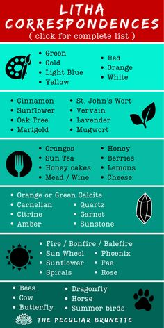Wiccan Sabbats, Wiccan Spells, Paganism, Green Witchcraft, Witchcraft For Beginners, Eclectic Witch, Season Of The Witch, Practical Magic, Beltane