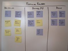 """We've spent a lot of time in past posts talking about the Japanese business management concepts behind 5S and kaizen. Another useful personal management tool from the Japanese, kanban, is a simple visual aide to help you organize, prioritize, and track your tasks. Kanban is translated to """"sign"""" or """"signboard."""""""