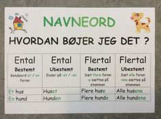 Bøjning af navneord Pre K Activities, Grammar Activities, Cooperative Learning, Kids Learning, Danish Language, Visible Learning, Working With Children, Learn To Read, Signs