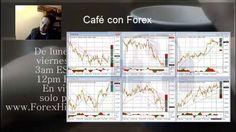 Forex con Café del 10 de Marzo del 2017