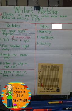 A day in our classroom: Writer's Workshop 1: Our Writing Workshop routine.