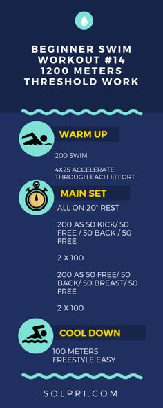 """Today's swim set combines a mixed stroke approach, kicking and threshold. If you ever get tired of just swimming threshold, this workout is a good way to mix-up the day and keep your brain fresh.  If the beginner set is too long, cut the main set in half.  Click on the 'visit"""" button to go to the full post for our intermediate and advanced swim workouts for the day."""
