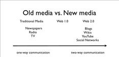 Get Reliable, Trustworthy Digital Marketing & Web Development Services Media Web, New Media, Social Networks, Social Media, Web 1, Website Optimization, Web Development, Digital Marketing, Communication