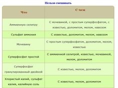 sadovodka.ru