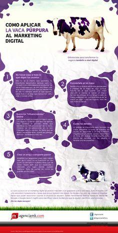 """Seth Godin, uno de los más prestigiosos, influyentes e innovadores hombres de marketing, nos dice que la diferenciación es la única vía para sobresalir en un mercado sobresaturado de productos y servicios. La clave para esto es llevar a cabo un enfoque de marketing pensado en crear """"Vaca Púrpuras"""" en nuestros negocios, es decir productos o servicios extraordinarios. ¿Pero como podemos llevar esto a nivel digital? Compartimos una infografía que nos ayudará con algunas recomendaciones. Digital Marketing Strategy, Marketing Online, Business Marketing, Content Marketing, Affiliate Marketing, Seth Godin, Instagram Marketing Tips, Work Tools, Community Manager"""